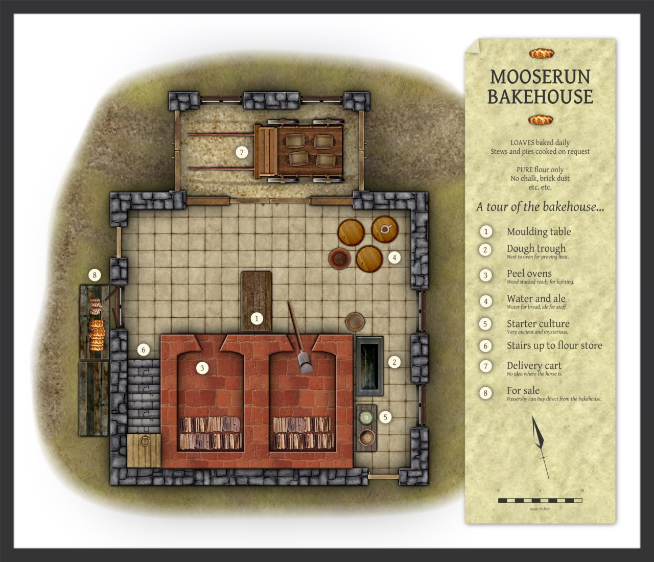 Nibirum Map: mooserun bakehouse by Peter Forster