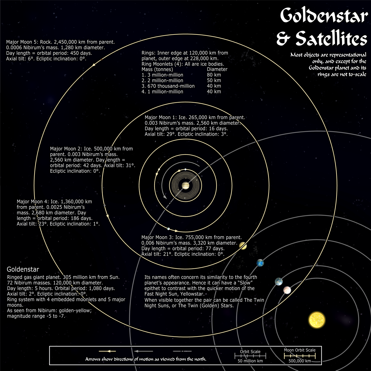 Browse Maps Nibirum Solar System Map Planet Satellites - Solar system map with moons